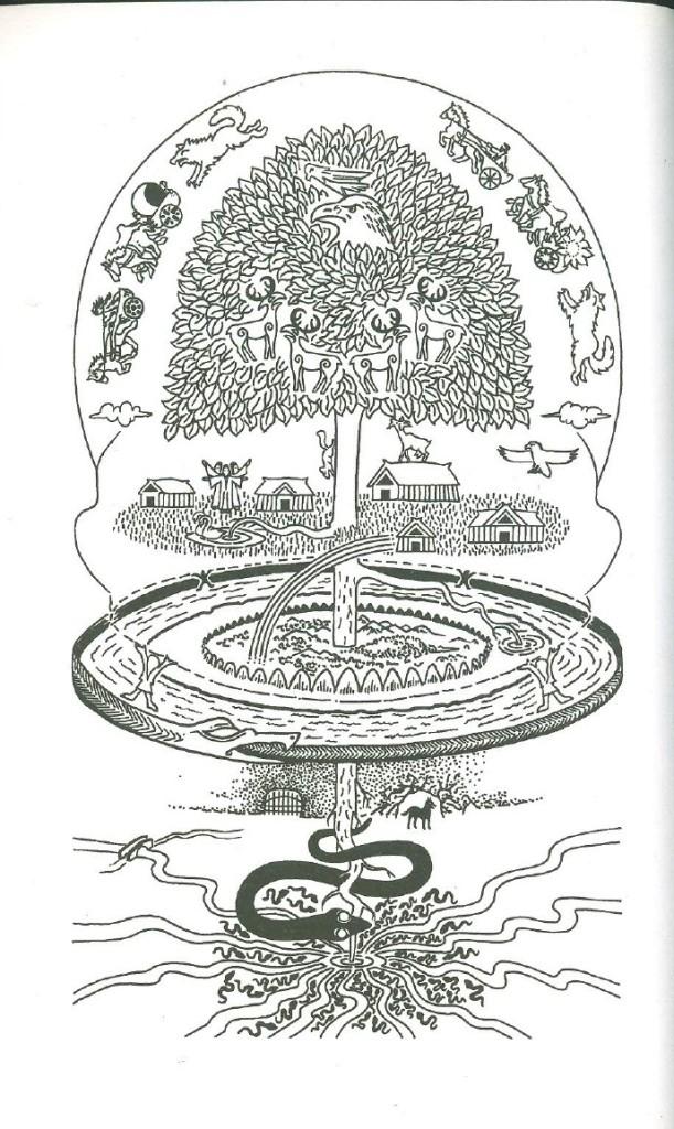 Estructura del mundo según la mitología nórdica